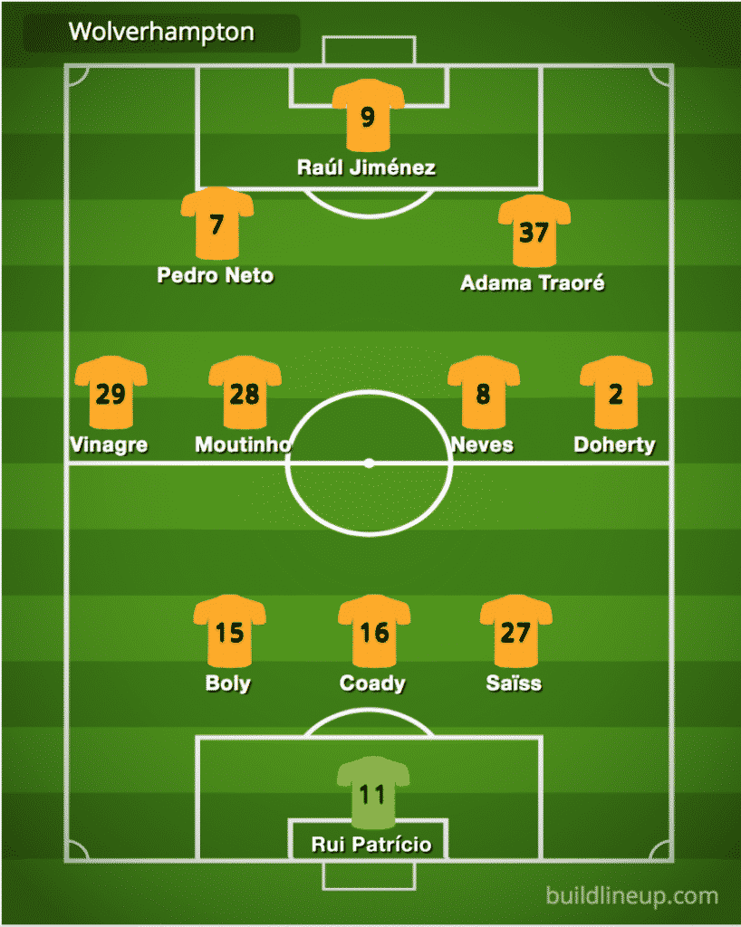 Wolves predicted line-up vs Bournemouth