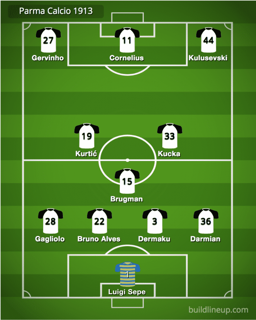 Parma predicted line-up vs Inter Milan