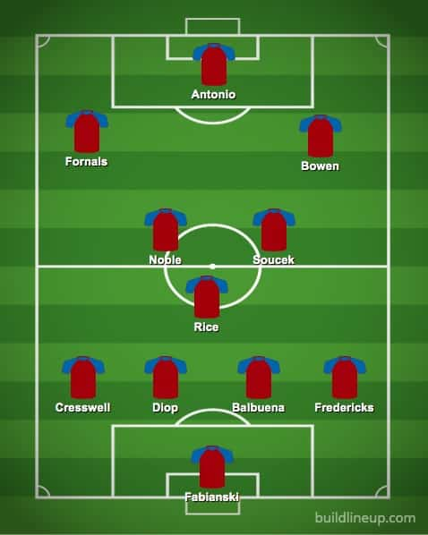 West Ham United predicted line-up vs Chelsea FC