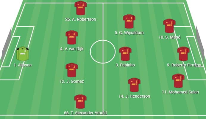 Predicted Liverpool FC XI to face Brighton & Hove Albion.
