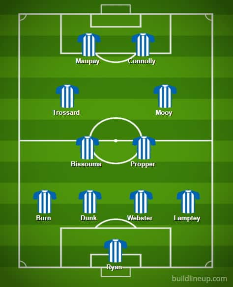Predicted Brighton & Hove Albion XI to face Liverpool FC.