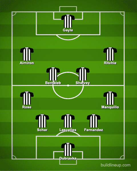 Predicted Newcastle XI vs Watford