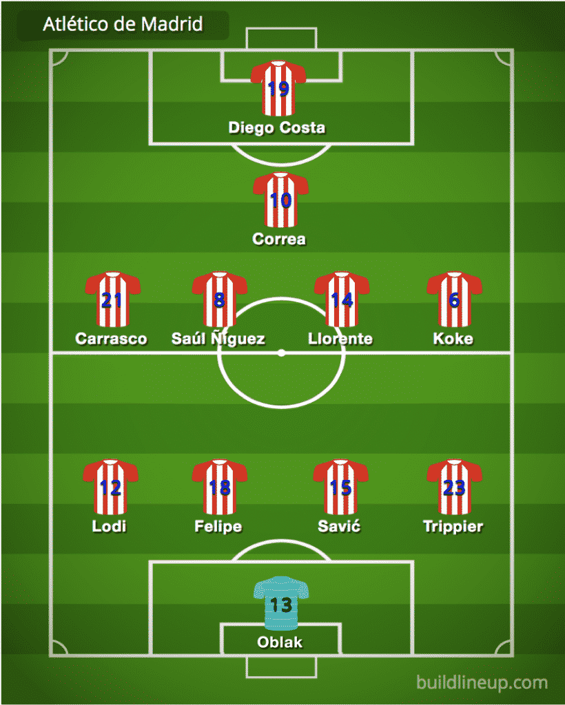 Atlético Madrid predicted line-up vs Real Betis