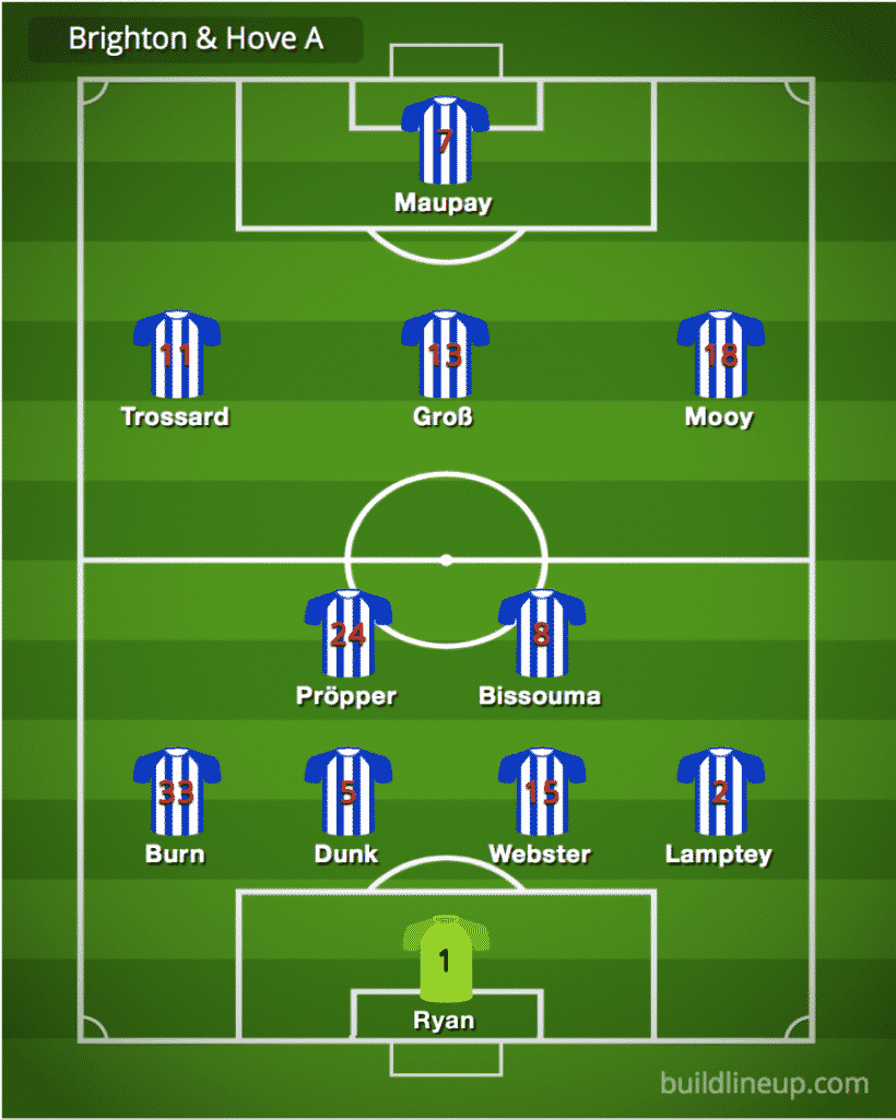 Brighton predicted line-up vs Manchester City