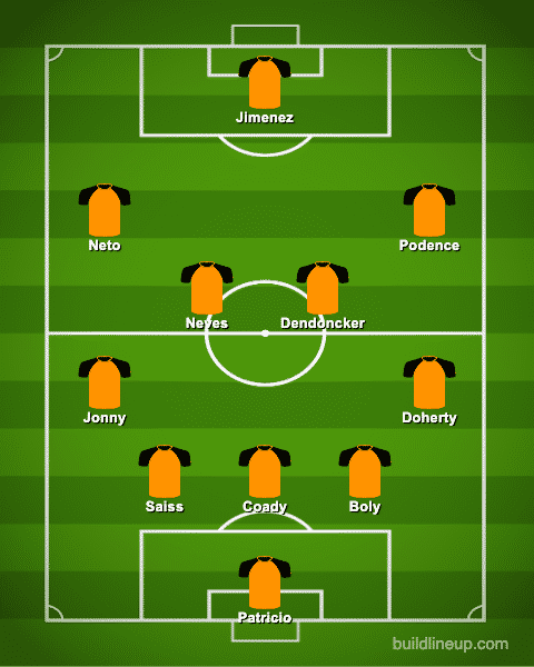 Pronostic Wolves XI contre Crystal Palace