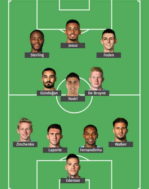 Predicted Manchester City FC XI to face Real Madrid.