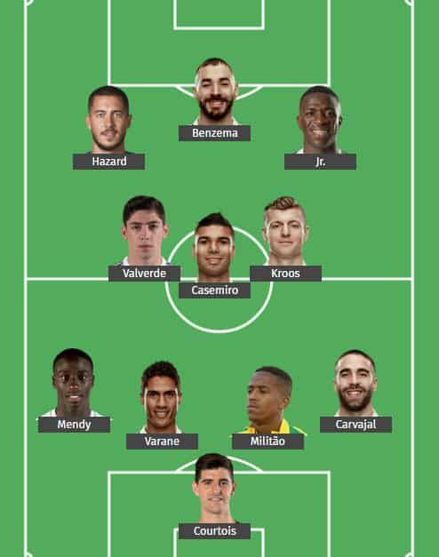 Predicted Real Madrid XI to face Manchester City FC.
