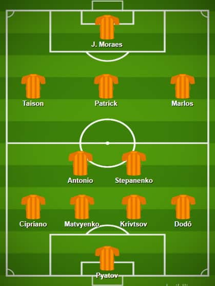 Predicted FC Shakhtar Donetsk XI to face FC Basel 1893.