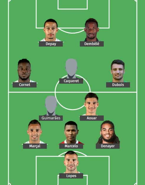 Olympique Lyonnais's predicted XI to face Manchester City FC.