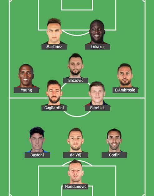 FC Inter Milano's predicted XI to face Sevilla.