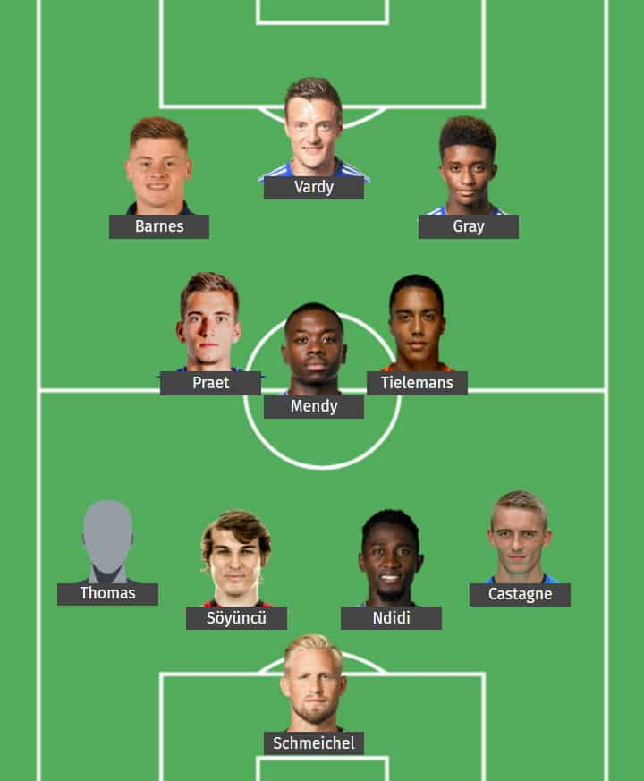 Leicester City FC's predicted XI to face West Bromwich Albion.