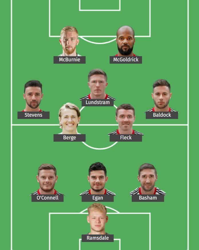 Sheffield United FC's predicted XI to face Leeds United.