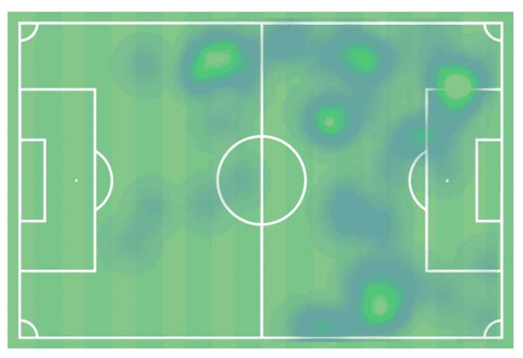 Timo Werner Heat Map vs west Brom: Displaying the freedom given to the German throughout the match.