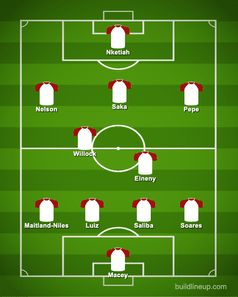 Predicted Arsenal XI vs Leicester City