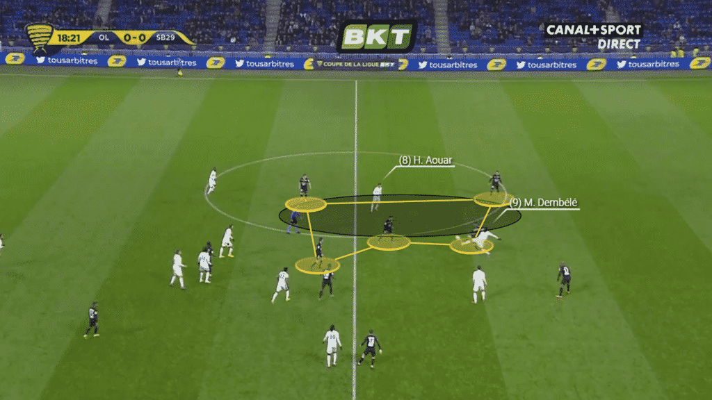 LYON - FRANCE: Aouar displaying his ability to find space in close quarters to receive the ball. (Source: Wyscout)