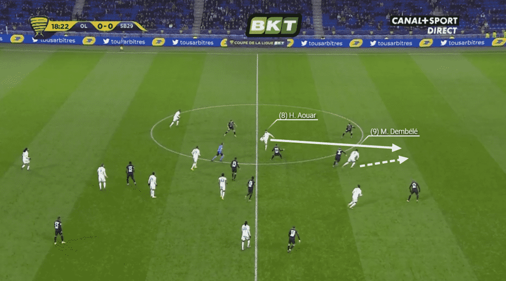 LYON - FRANCE: Aouar's first time pass sets Dembele through to score. (Source: Wyscout)