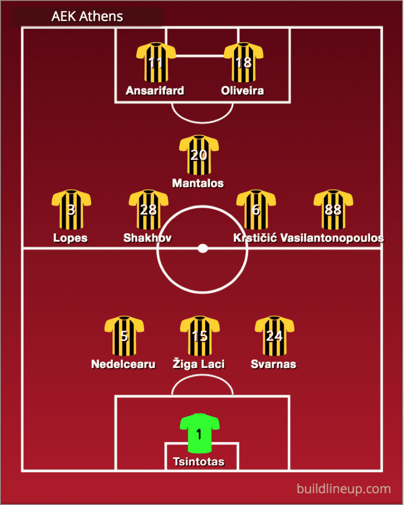 Predicted AEK Athens line-up vs Leicester City