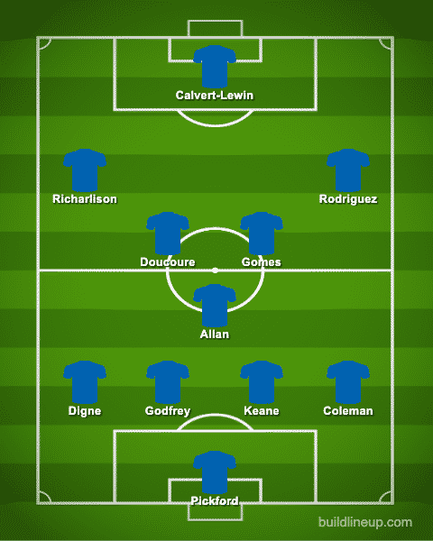 Predicted Everton XI vs Liverpool