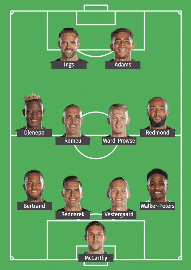 Southampton FC's predicted XI to face Chelsea FC.