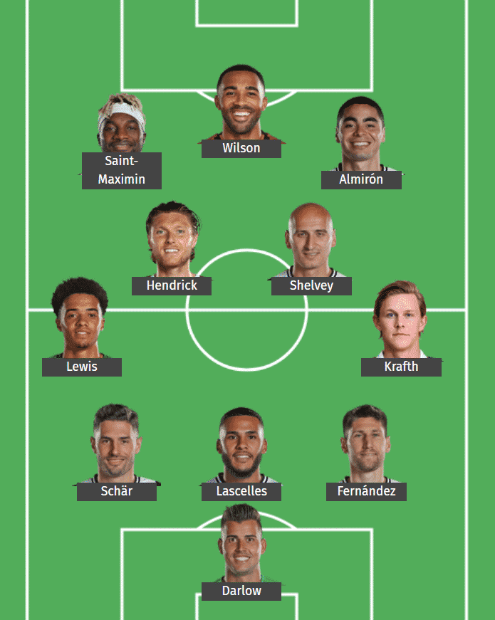 Newcastle United's predicted XI to face Wolves.