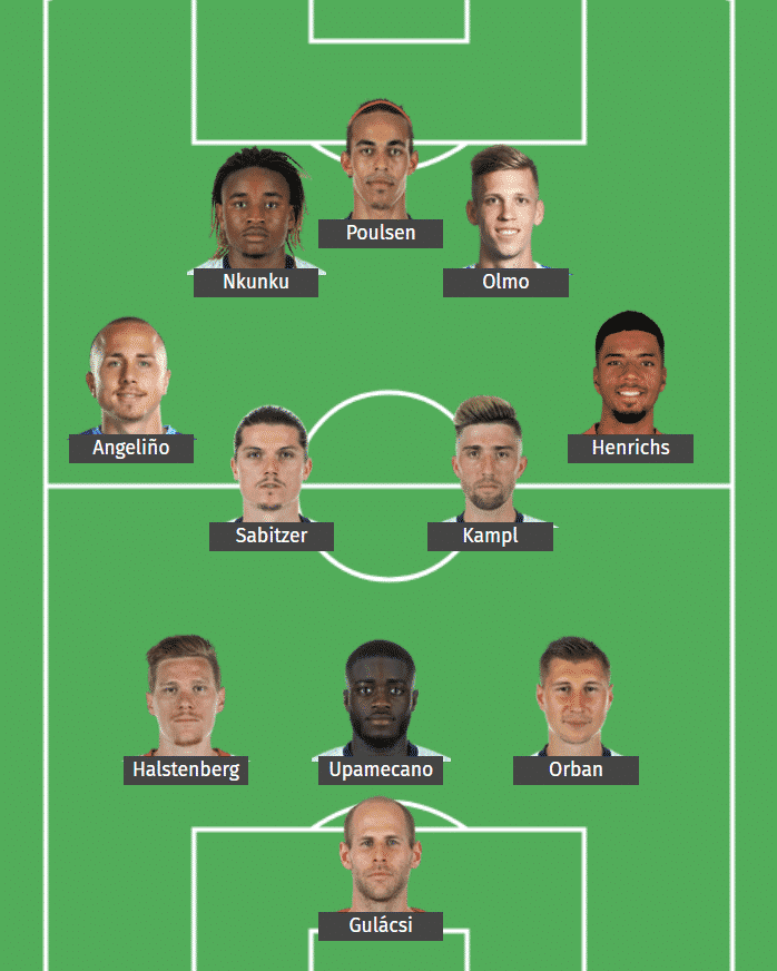 RB Leipzig's predicted XI to face Manchester United.