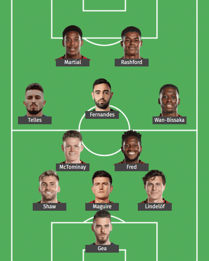 Manchester United's predicted XI to face RB Leipzig.