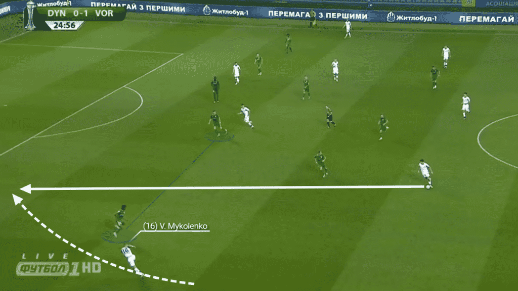 The second scenario shows Mykolenko's willingness to attack open spaces. As the opposition right-back pushes up to close the space, the Dynamo midfielder plays the ball in behind for Mykolenko to attack.