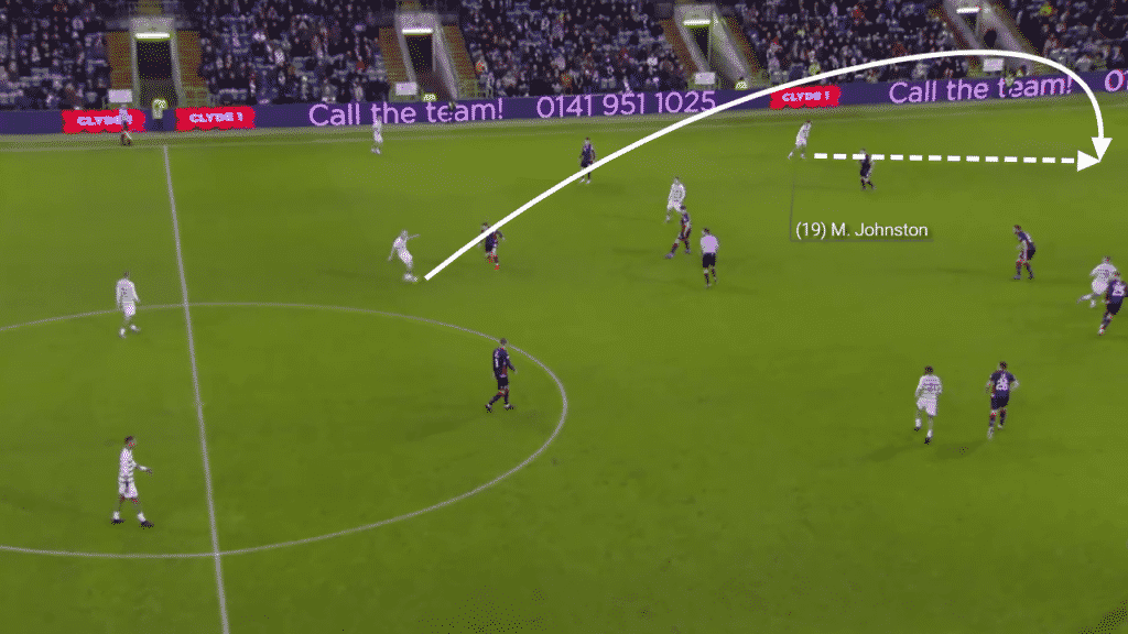 Found with a lofted long ball, so often used by Johnston's team to utilise his pace, the Scot drives towards the touchline to find a dangerous cross.