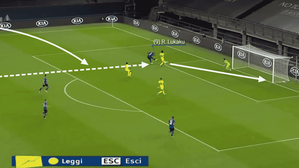 In this example, Bastoni's lofted through ball finds Lukaku who holds off the defender before slotting home.