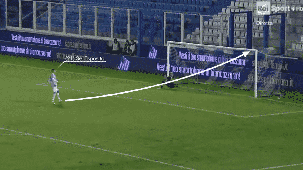 Esposito has become a fantastic penalty taker, often striking the ball into one of the four corners making it impossible for any keeper to try attempt a save.