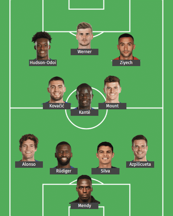 Chelsea's predicted XI to face Stade Rennais FC.