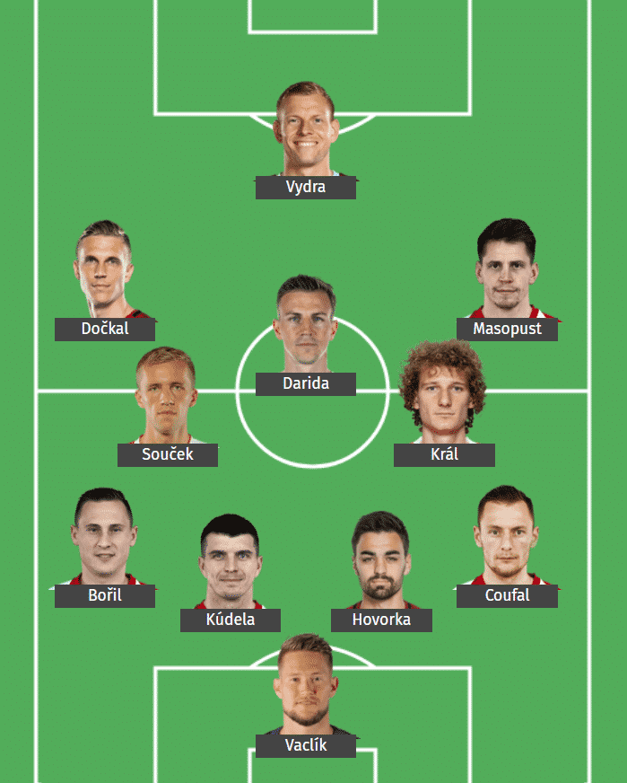 Czech Republic's predicted XI to face Germany.