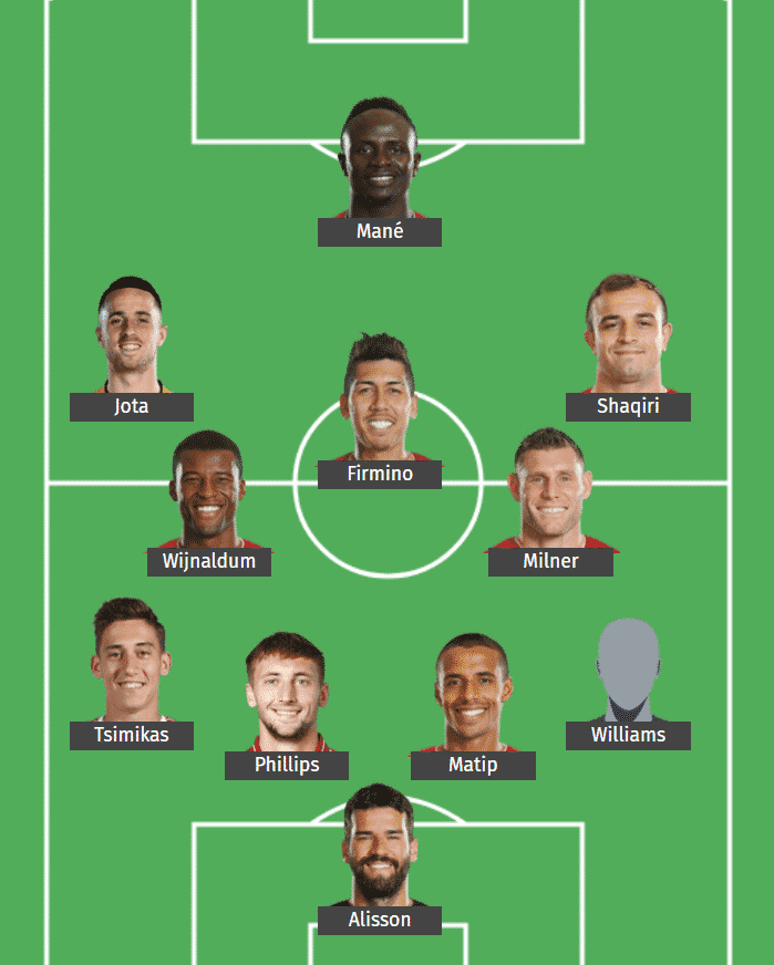 Liverpool's predicted XI to face Leicester City.