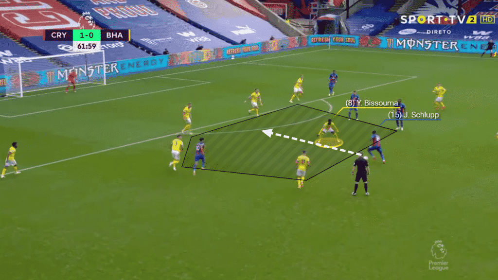 Bissouma stands up the attacking Jeffrey Schlupp, not allowing a straight run towards goal whilst closing the gap between him and the Palace attacker.