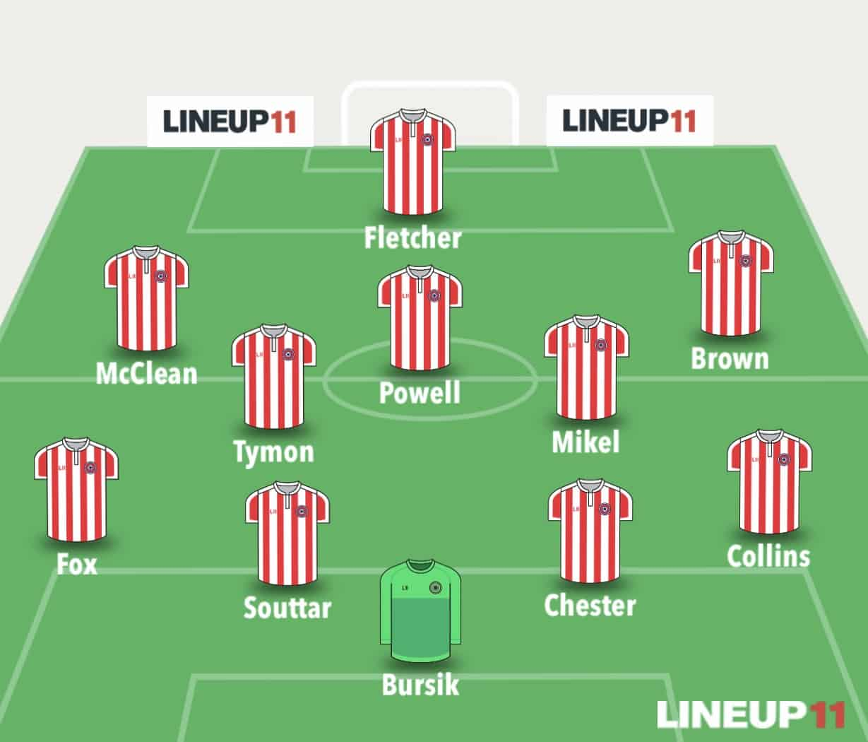 Stoke City vs Tottenham betting tips: Carabao Cup preview, predictions & odds