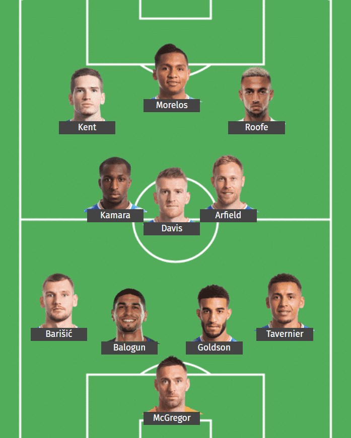 Glasgow Rangers's predicted XI to face Standard Liège.