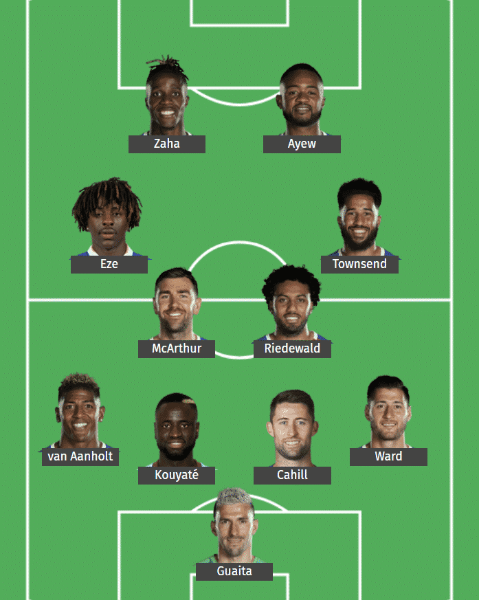 Crystal Palace's predicted XI to face West Brom.