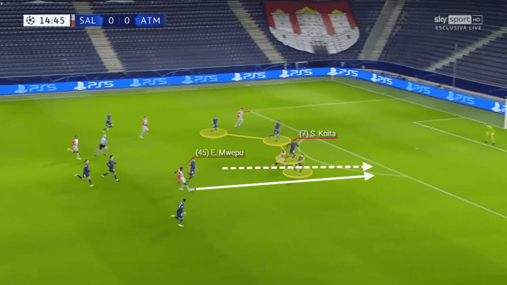 This time, the run of Sékou Koïta is found by Mwepu to set up a chance at goal.