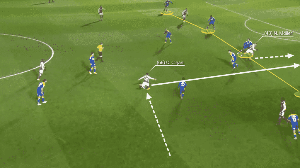 Cirjan sprints into the space of which is striking partner Nikolaj Mlller reacts, making his own Incisive run between the defensive lines for the Romanian to find a pass to the Swedish forward.