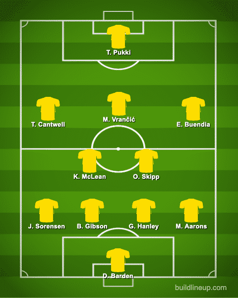 Predicted Norwich line-up vs Cardiff