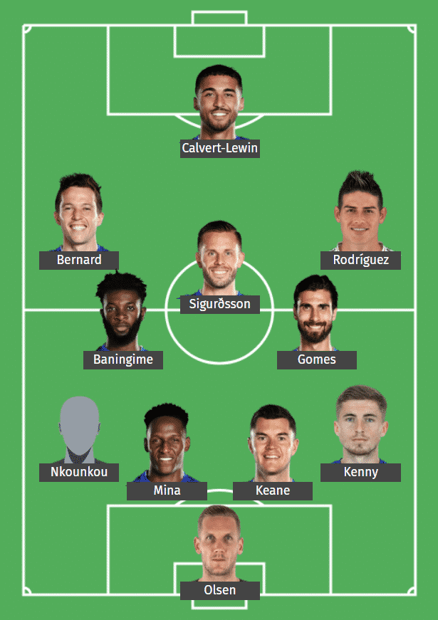 Everton's predicted XI to face Rotherham United.