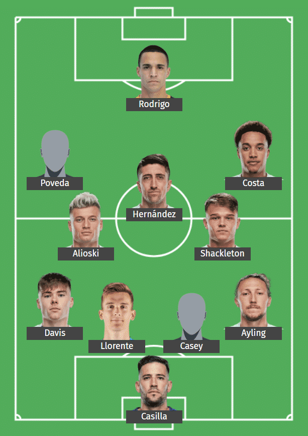 Leeds United's predicted XI to face Crawley Town.