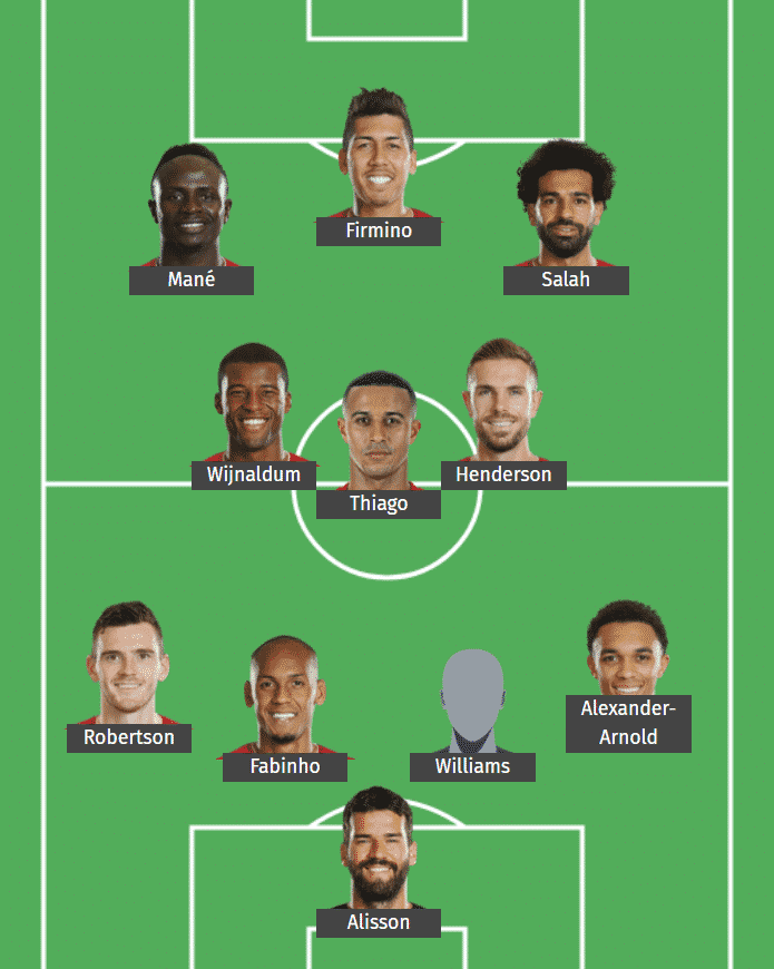 Liverpool's predicted XI to face Manchester United.
