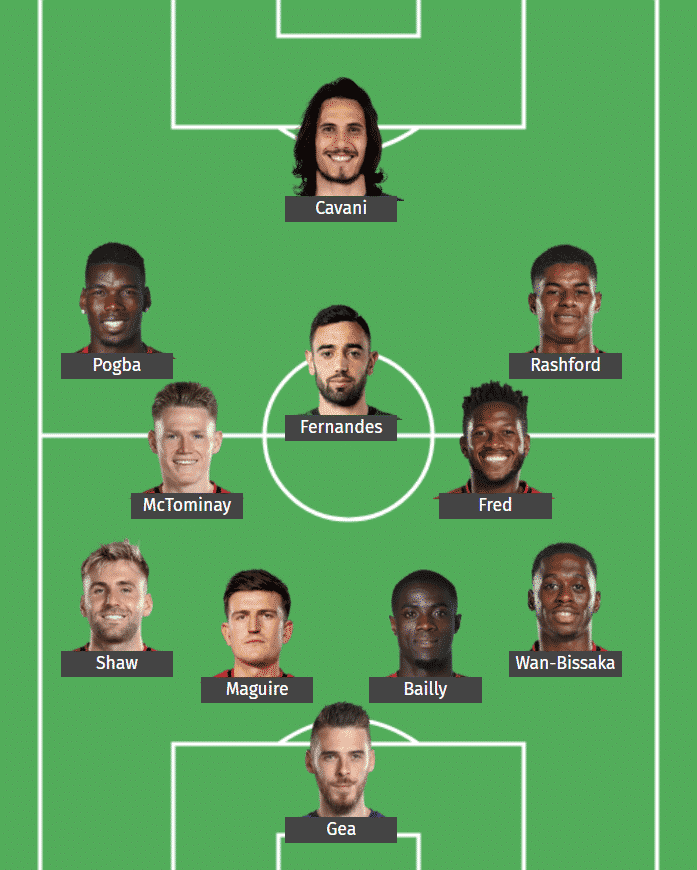 Manchester United's predicted XI to face Liverpool.