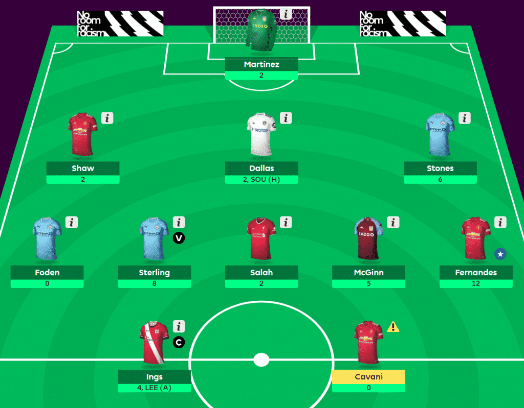 Maguire bemoans bench, TAA slipping & an Ex-Arsenal striker inside the top 200: How the PL's stars fared in Fantasy Football this week