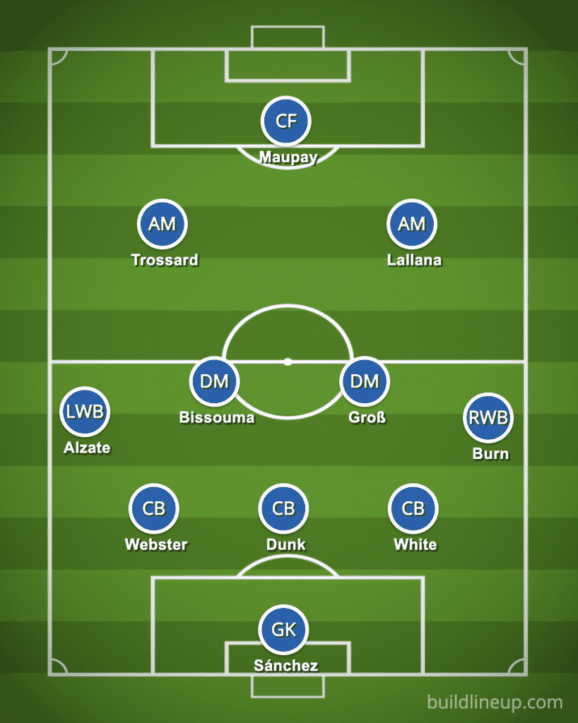 Predicted Brighton line-up vs Burnley