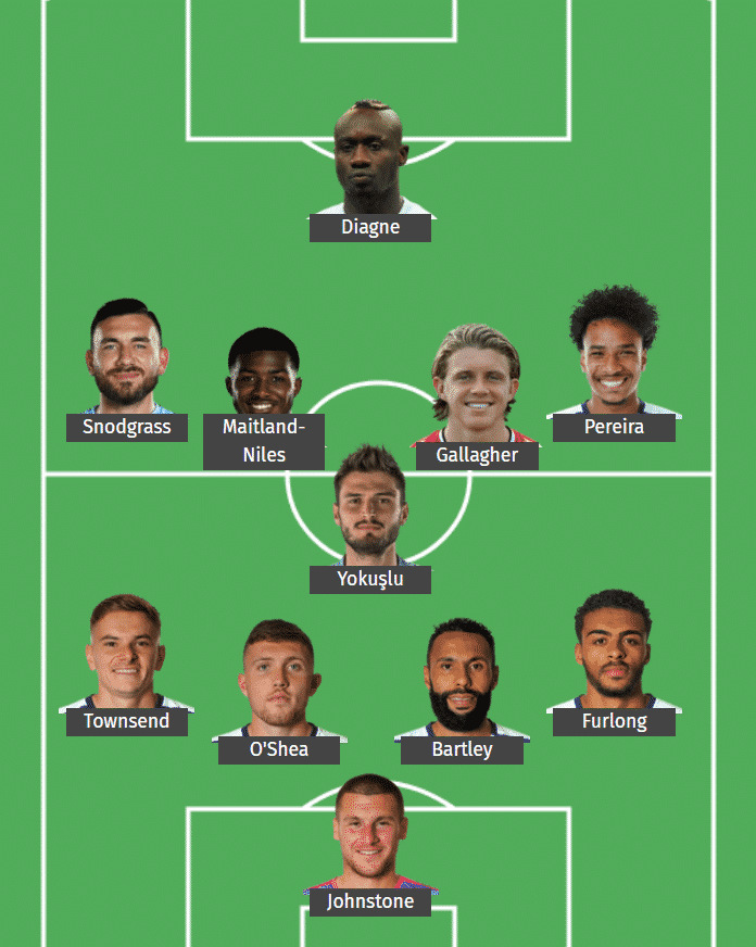West Brom's predicted XI to face Brighton.