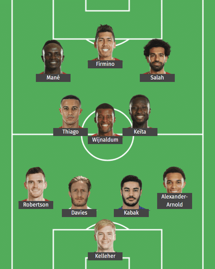 Liverpool's predicted XI to face Sheffield United.