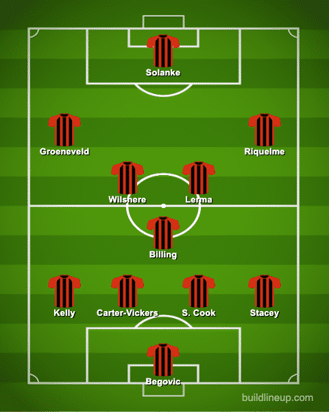 Predicted Bournemouth XI vs Middlesbrough
