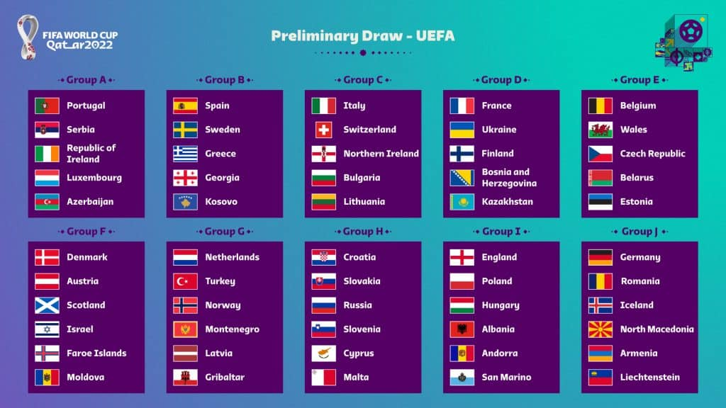 European World Cup 2022 Qualification: Dates, Format, Group Previews & Predictions